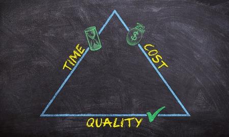 リスクを減らして新規事業を立ち上げる2つの方法