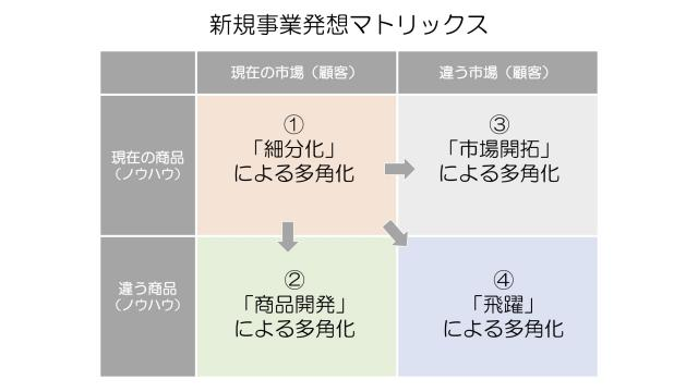new-business-framework.jpgのサムネイル画像