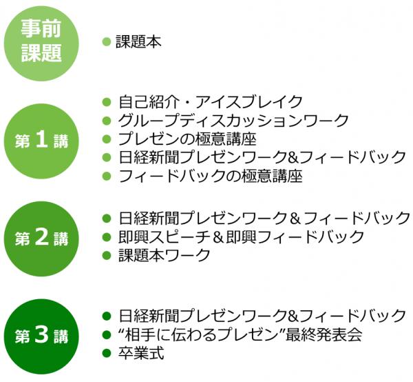 オンライン成長合宿LPカリキュラム(大).png