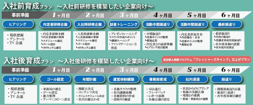 ★人材開発塾プラン_育成強化プラン.jpg