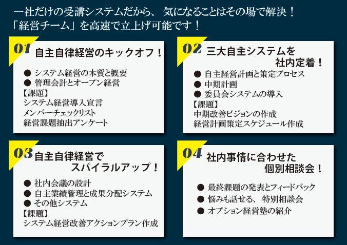 システム経営塾プログラム.jpg