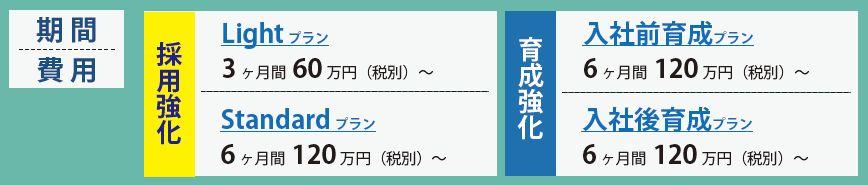 人材開発塾プラン.jpg