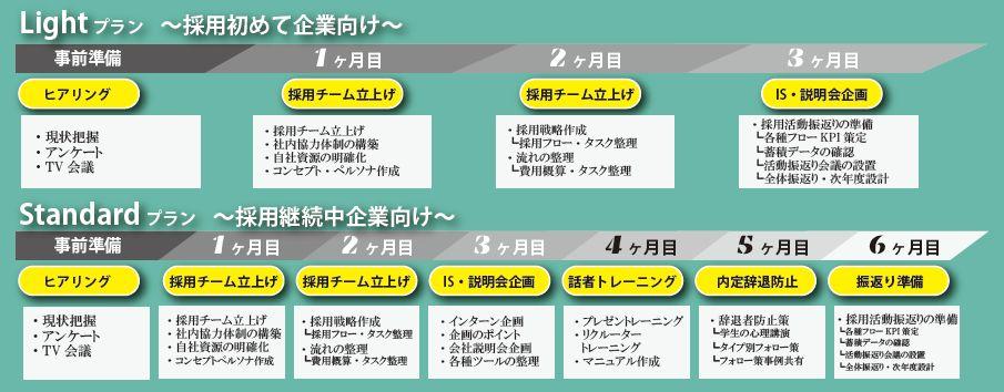 人材開発塾プラン_採用強化プラン.jpg