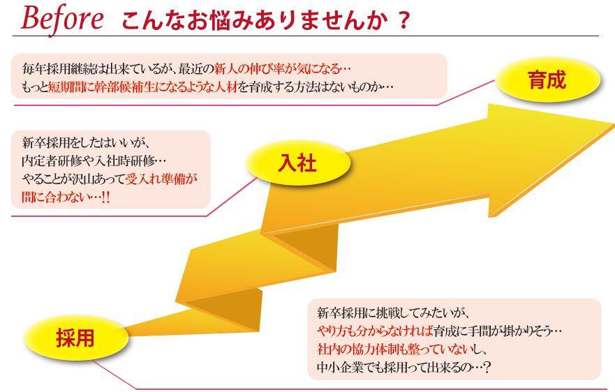 人材開発塾_こんなお悩み.jpg